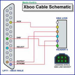 Come costruire un cavo XBOO per Gameboy Advance